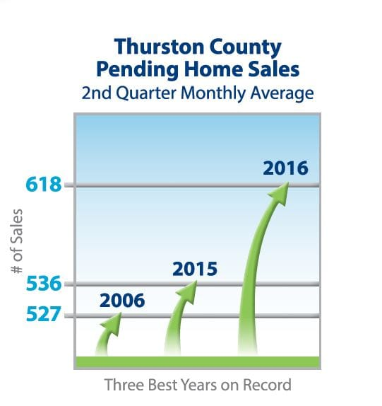 Quarterly report image for 8-2016